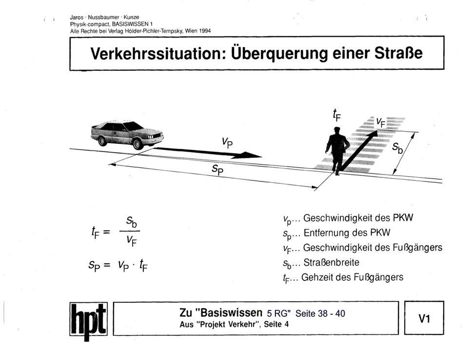 Einfache Bewegungen und ihre Ursachen 28 Aufgabe: Berechne den Anhalteweg für 70 km/h .