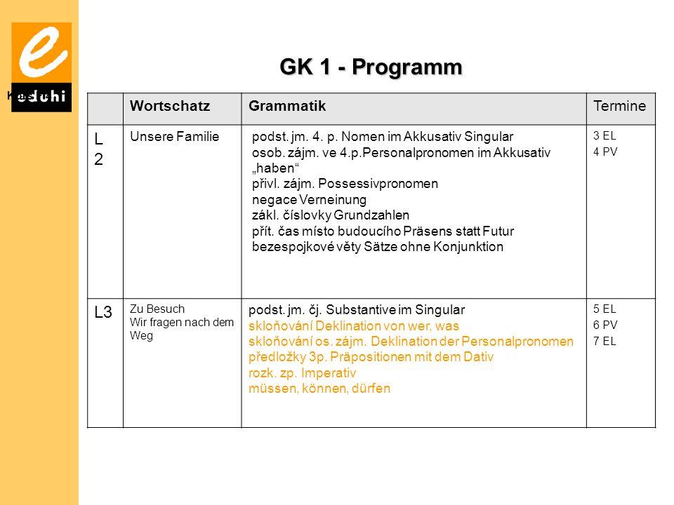 GK 1 - Programm Kurs F 4 WortschatzGrammatikTermine L2L2 Unsere Familie podst.