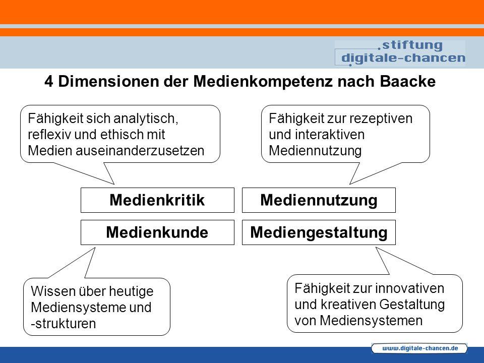 4 Dimensionen der Medienkompetenz nach Baacke Medienkritik MedienkundeMediengestaltung Mediennutzung Wissen über heutige Mediensysteme und -strukturen