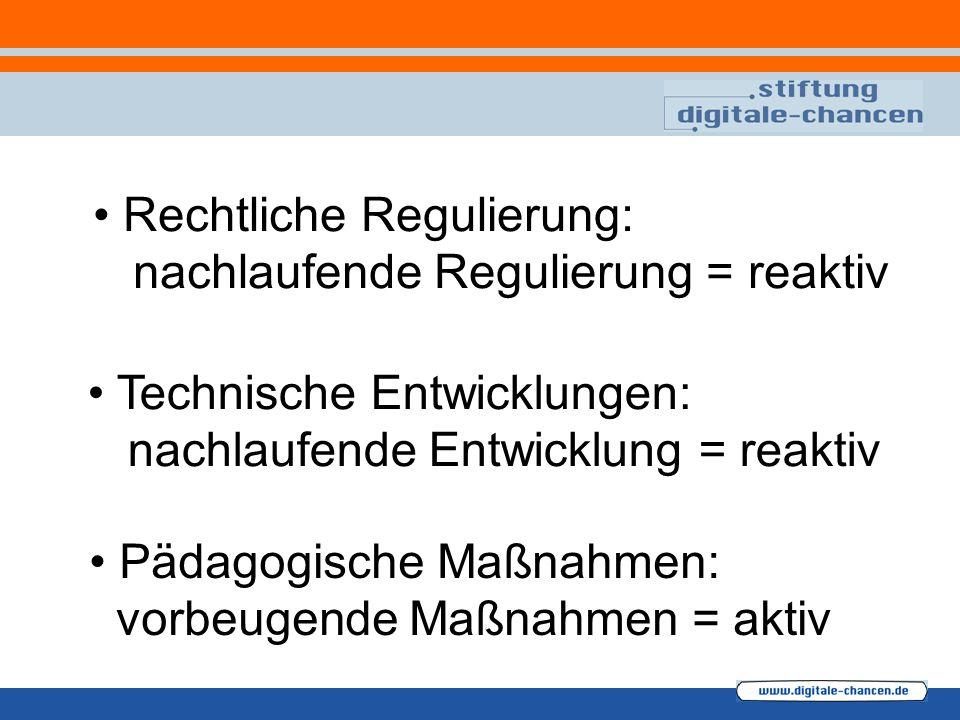 Rechtliche Regulierung: nachlaufende Regulierung = reaktiv Technische Entwicklungen: nachlaufende Entwicklung = reaktiv Pädagogische Maßnahmen: vorbeu