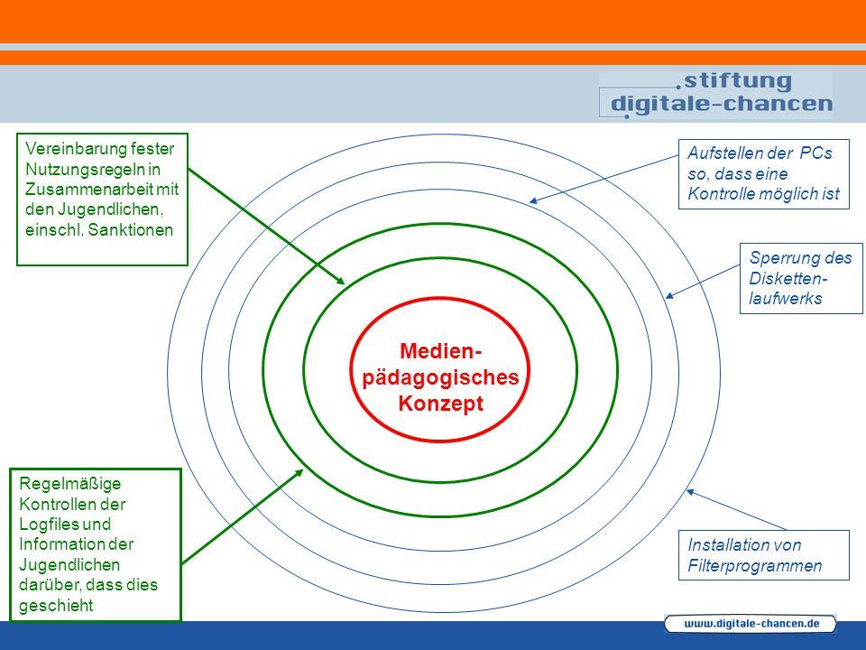 Medien- pädagogisches Konzept Vereinbarung fester Nutzungsregeln in Zusammenarbeit mit den Jugendlichen, einschl. Sanktionen Regelmäßige Kontrollen de