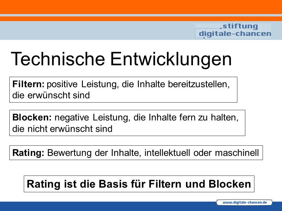Rating: Bewertung der Inhalte, intellektuell oder maschinell Filtern: positive Leistung, die Inhalte bereitzustellen, die erwünscht sind Blocken: nega
