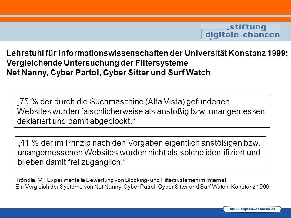 Lehrstuhl für Informationswissenschaften der Universität Konstanz 1999: Vergleichende Untersuchung der Filtersysteme Net Nanny, Cyber Partol, Cyber Si