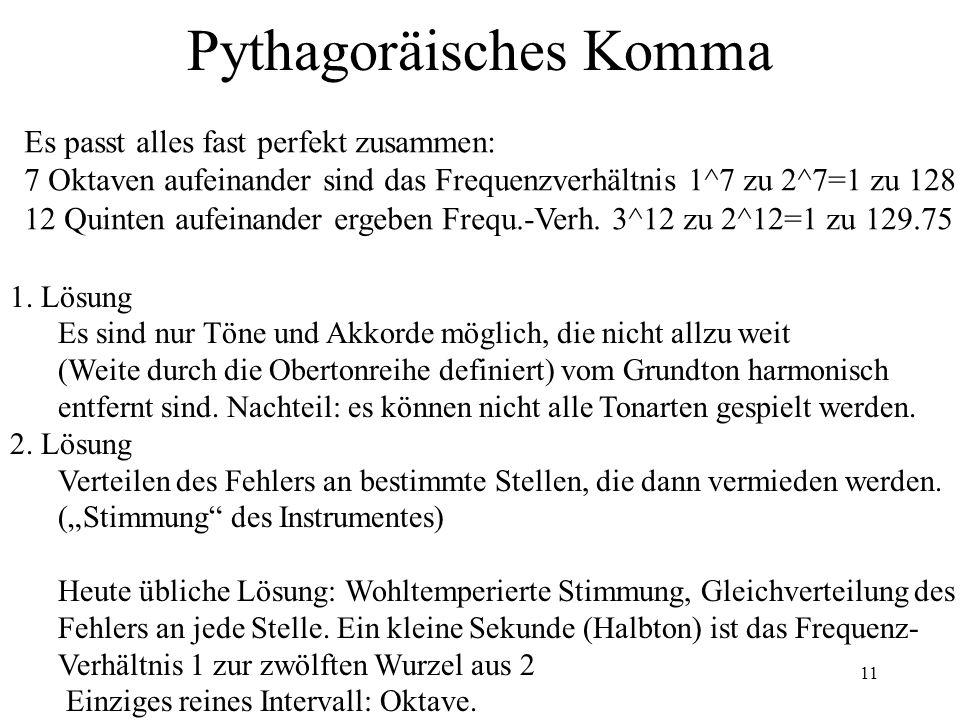 11 Pythagoräisches Komma Es passt alles fast perfekt zusammen: 7 Oktaven aufeinander sind das Frequenzverhältnis 1^7 zu 2^7=1 zu 128 12 Quinten aufein