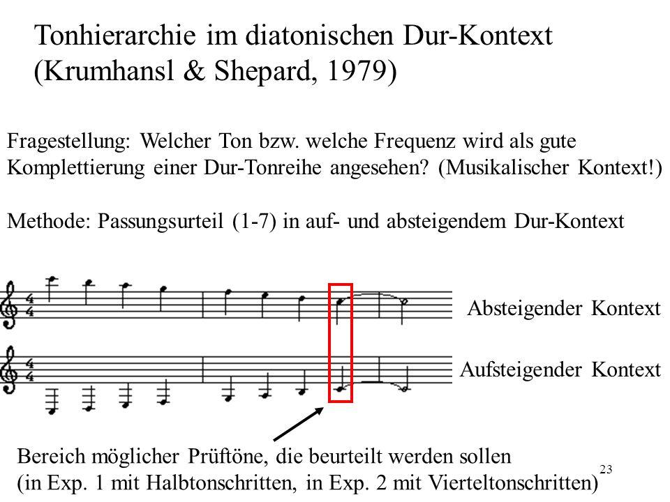 23 Tonhierarchie im diatonischen Dur-Kontext (Krumhansl & Shepard, 1979) Fragestellung: Welcher Ton bzw. welche Frequenz wird als gute Komplettierung