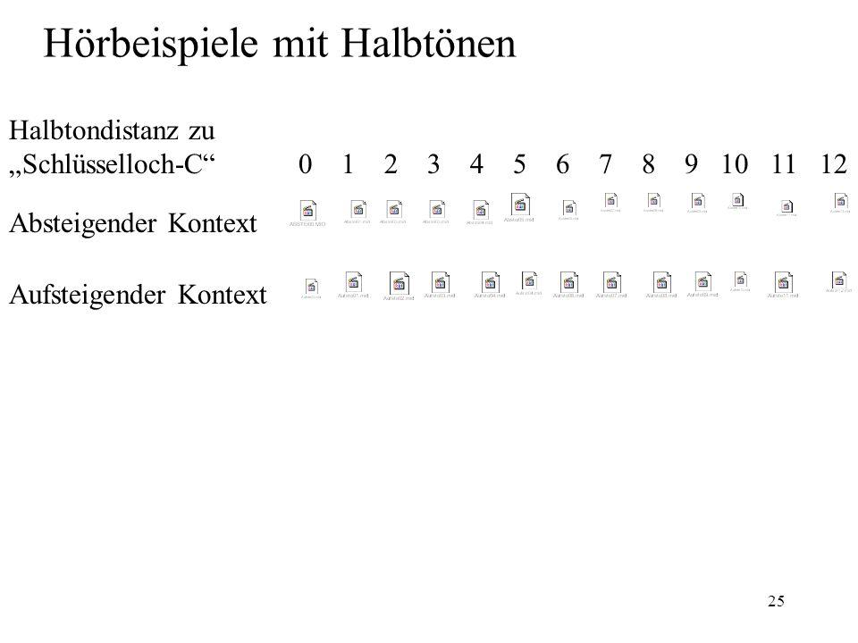 """25 Hörbeispiele mit Halbtönen Absteigender Kontext Aufsteigender Kontext Halbtondistanz zu """"Schlüsselloch-C"""" 0 1 2 3 4 5 6 7 8 9 10 11 12"""