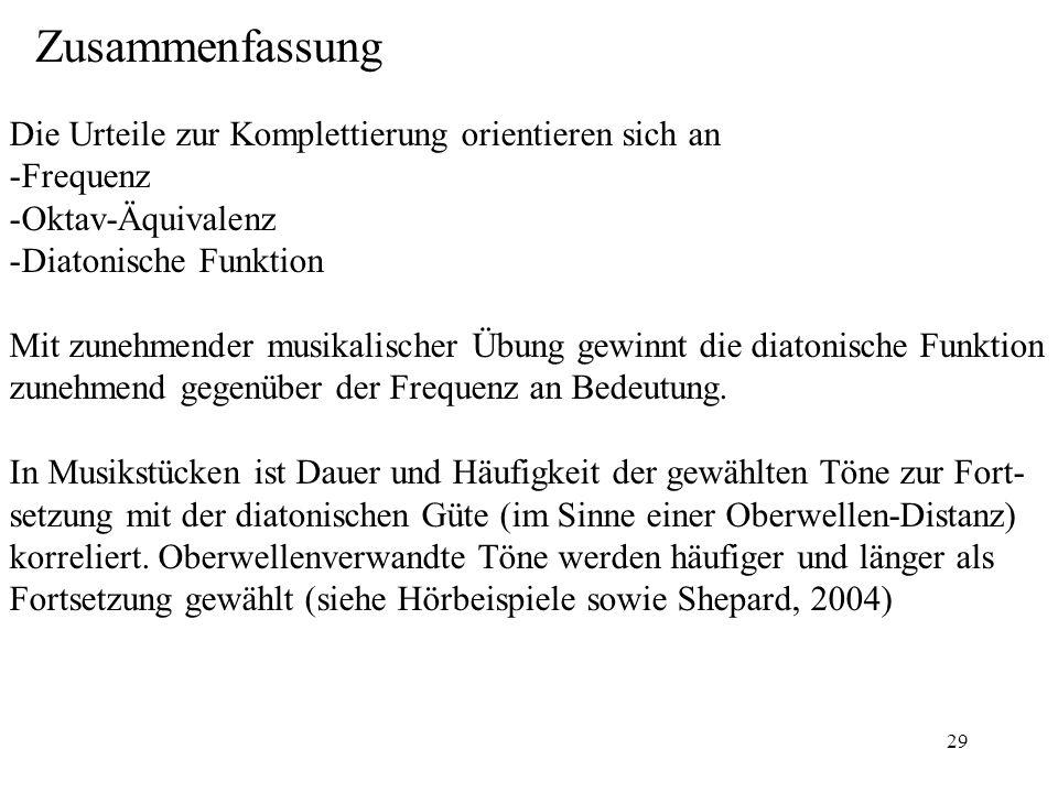 29 Zusammenfassung Die Urteile zur Komplettierung orientieren sich an -Frequenz -Oktav-Äquivalenz -Diatonische Funktion Mit zunehmender musikalischer