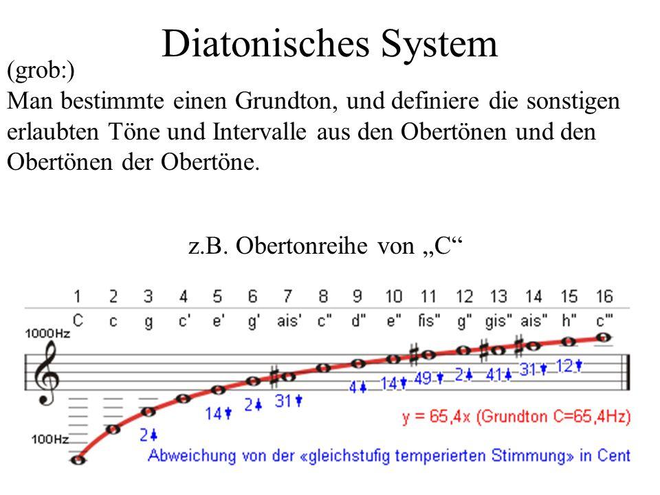 9 Diatonisches System (grob:) Man bestimmte einen Grundton, und definiere die sonstigen erlaubten Töne und Intervalle aus den Obertönen und den Obertö