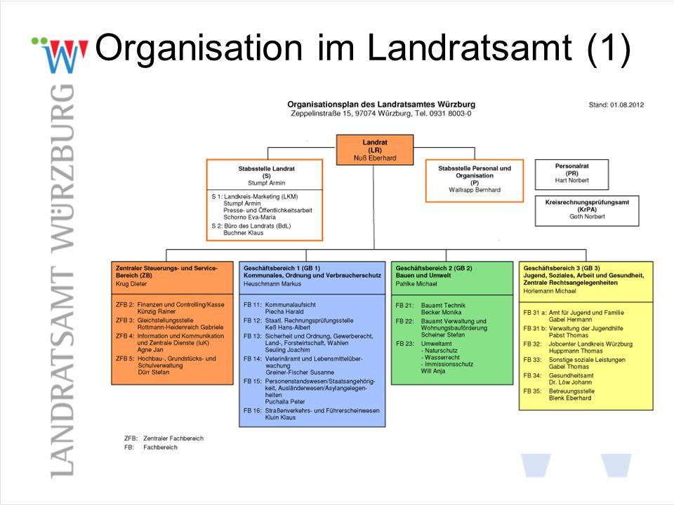 Organisation im Landratsamt (1)