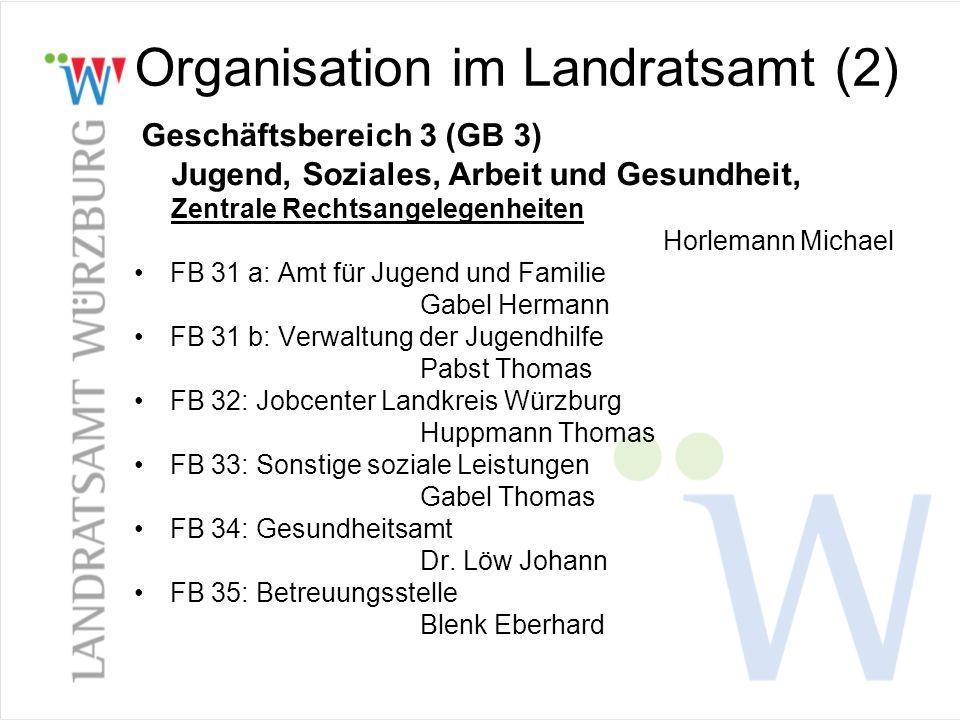 Organisation im Landratsamt (2) Geschäftsbereich 3 (GB 3) Jugend, Soziales, Arbeit und Gesundheit, Zentrale Rechtsangelegenheiten Horlemann Michael FB