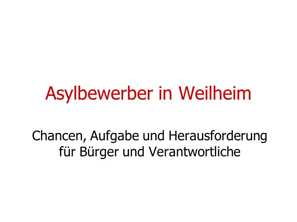 Asylbewerber in Weilheim Chancen, Aufgabe und Herausforderung für Bürger und Verantwortliche