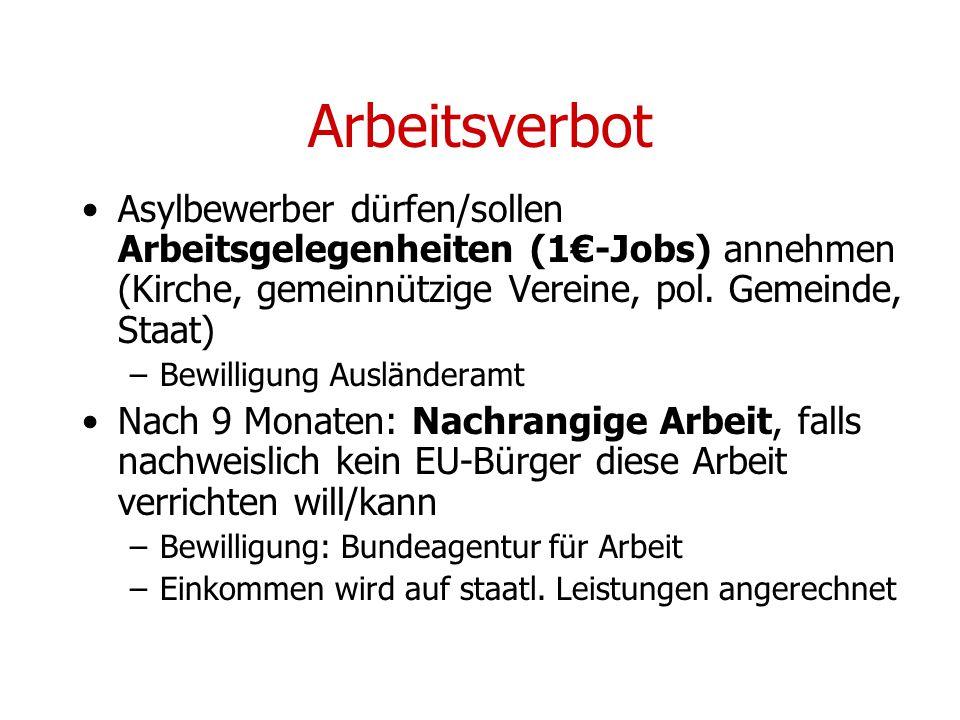 Arbeitsverbot Asylbewerber dürfen/sollen Arbeitsgelegenheiten (1€-Jobs) annehmen (Kirche, gemeinnützige Vereine, pol.
