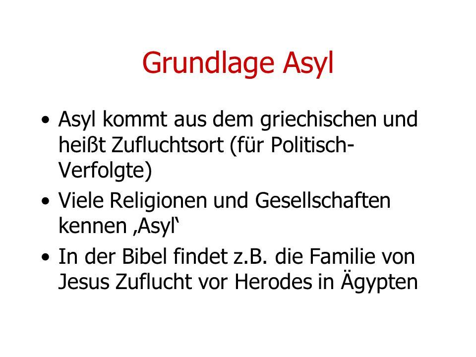 Grundlage Asyl Asyl kommt aus dem griechischen und heißt Zufluchtsort (für Politisch- Verfolgte) Viele Religionen und Gesellschaften kennen 'Asyl' In der Bibel findet z.B.