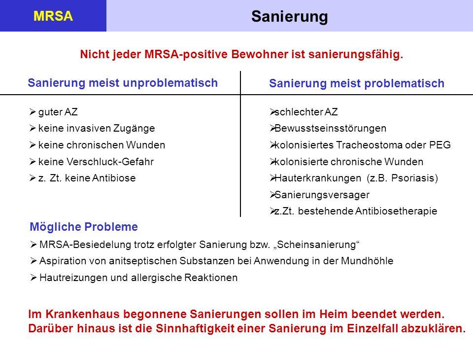 Sanierung MRSA Nicht jeder MRSA-positive Bewohner ist sanierungsfähig.  guter AZ  keine invasiven Zugänge  keine chronischen Wunden  keine Verschl