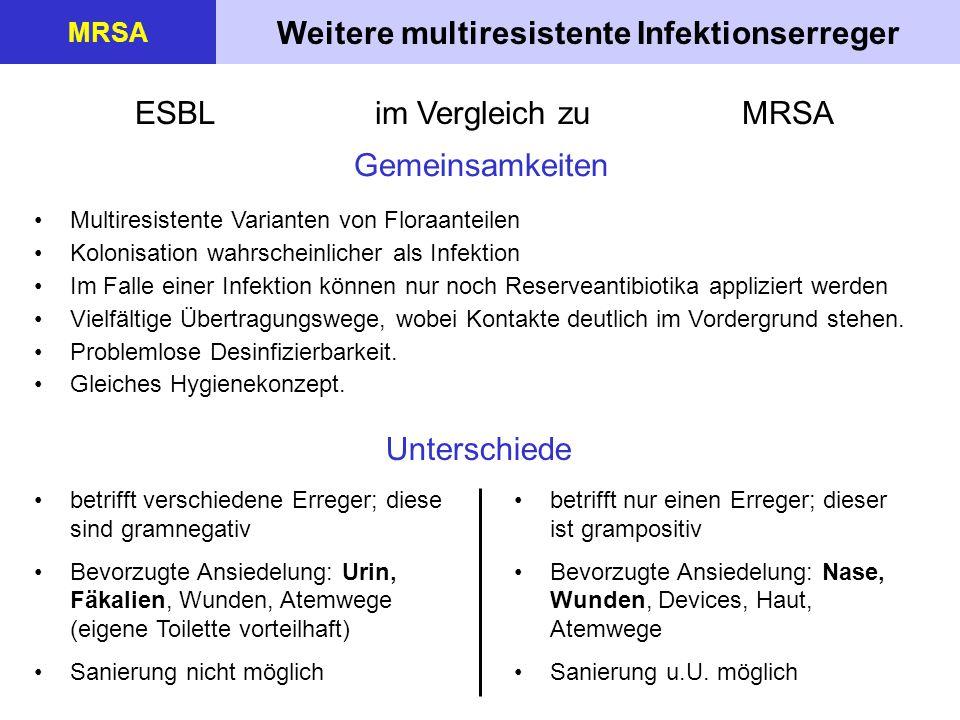 Weitere multiresistente Infektionserreger MRSA ESBL im Vergleich zu MRSA betrifft verschiedene Erreger; diese sind gramnegativ Bevorzugte Ansiedelung: