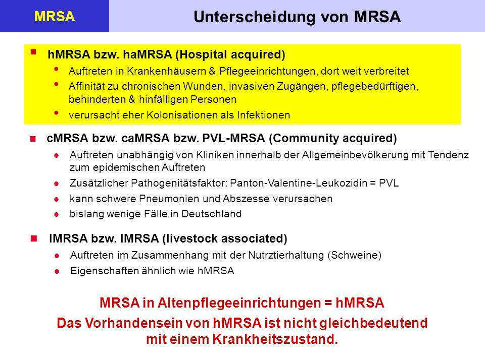 MRSA in Altenpflegeeinrichtungen = hMRSA Das Vorhandensein von hMRSA ist nicht gleichbedeutend mit einem Krankheitszustand. Unterscheidung von MRSA MR