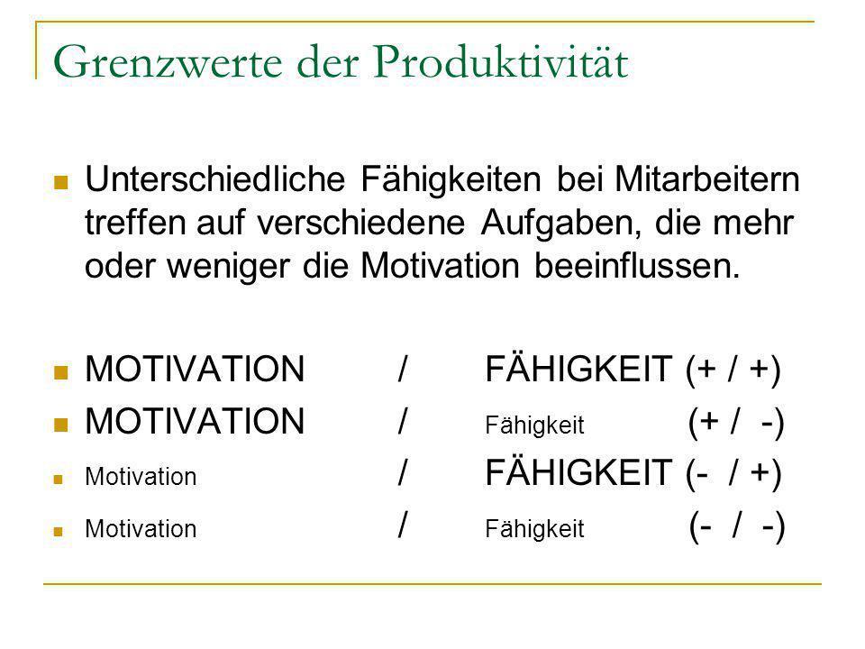 Grenzwerte der Produktivität Unterschiedliche Fähigkeiten bei Mitarbeitern treffen auf verschiedene Aufgaben, die mehr oder weniger die Motivation bee