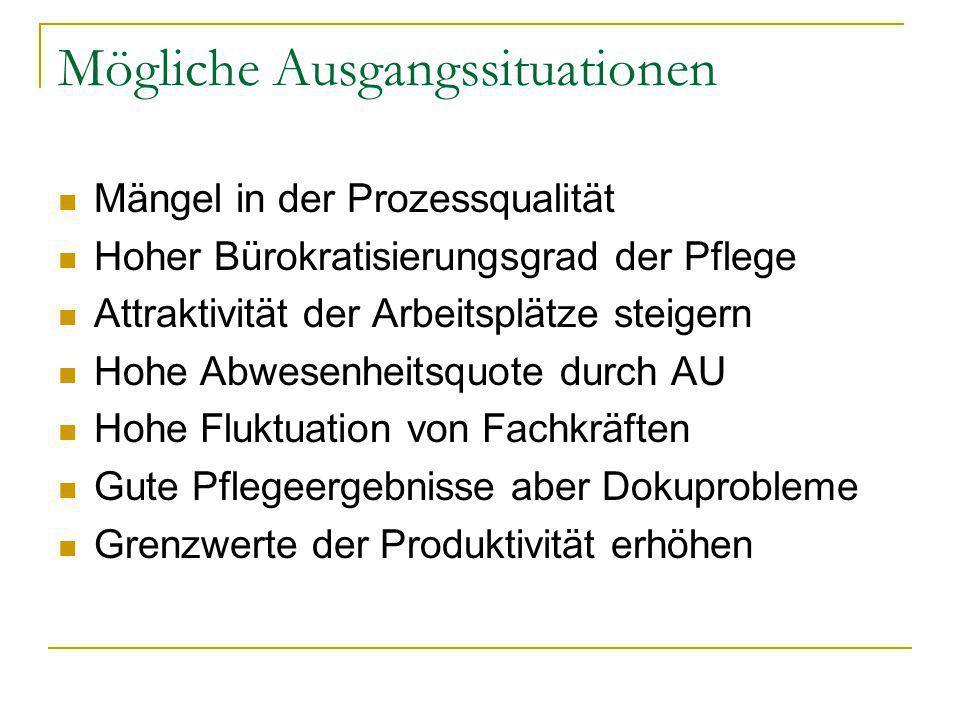 Mängel in der Pflegeprozessqualität Die Pflege hat umfassend und geplant zu erfolgen (AltPflegG §3 Abs.1).