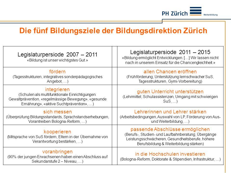Rachel Guerra/ Frank Brückel28 Die fünf Bildungsziele der Bildungsdirektion Zürich Legislaturpersiode 2007 – 2011 «Bildung ist unser wichtigstes Gut.» Legislaturpersiode 2011 – 2015 «Bildung ermöglicht Entwicklungen.