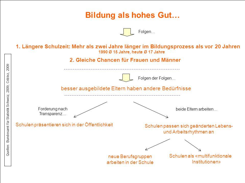 20.11.2014Frank Brückel – Schule heute und in Zukunft 6 1.