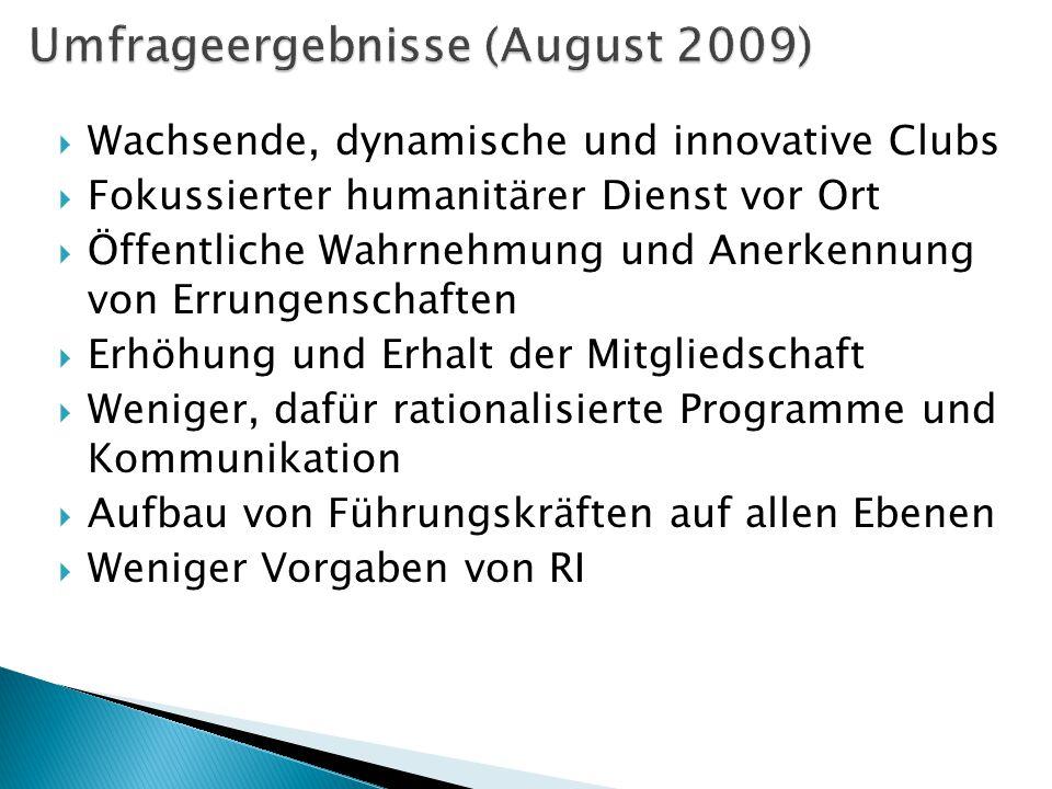 Umfrageergebnisse (August 2009)  Wachsende, dynamische und innovative Clubs  Fokussierter humanitärer Dienst vor Ort  Öffentliche Wahrnehmung und A