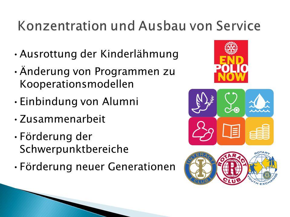 Ausrottung der Kinderlähmung Änderung von Programmen zu Kooperationsmodellen Einbindung von Alumni Zusammenarbeit Förderung der Schwerpunktbereiche Fö
