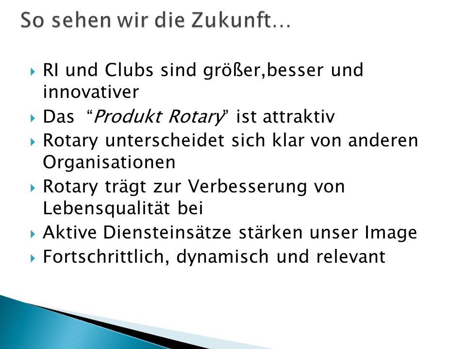 So sehen wir die Zukunft…  RI und Clubs sind größer,besser und innovativer  Das Produkt Rotary ist attraktiv  Rotary unterscheidet sich klar von anderen Organisationen  Rotary trägt zur Verbesserung von Lebensqualität bei  Aktive Diensteinsätze stärken unser Image  Fortschrittlich, dynamisch und relevant