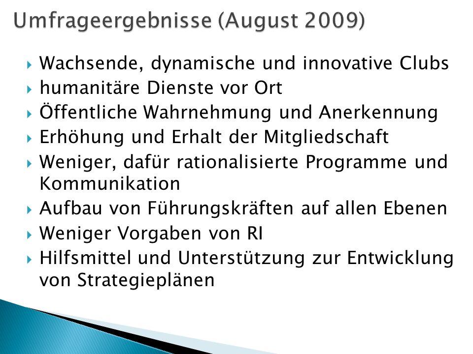 Umfrageergebnisse (August 2009)  Wachsende, dynamische und innovative Clubs  humanitäre Dienste vor Ort  Öffentliche Wahrnehmung und Anerkennung 