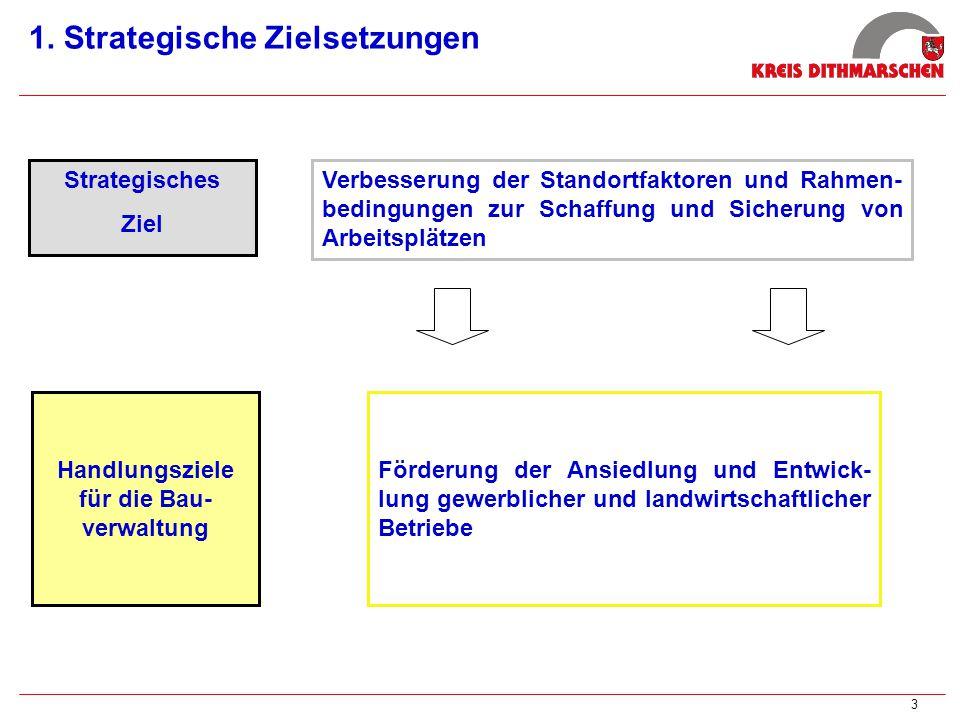 3 1. Strategische Zielsetzungen Handlungsziele für die Bau- verwaltung Förderung der Ansiedlung und Entwick- lung gewerblicher und landwirtschaftliche