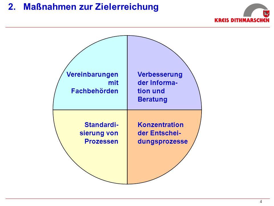 4 2. Maßnahmen zur Zielerreichung Verbesserung der Informa- tion und Beratung Konzentration der Entschei- dungsprozesse Vereinbarungen mit Fachbehörde