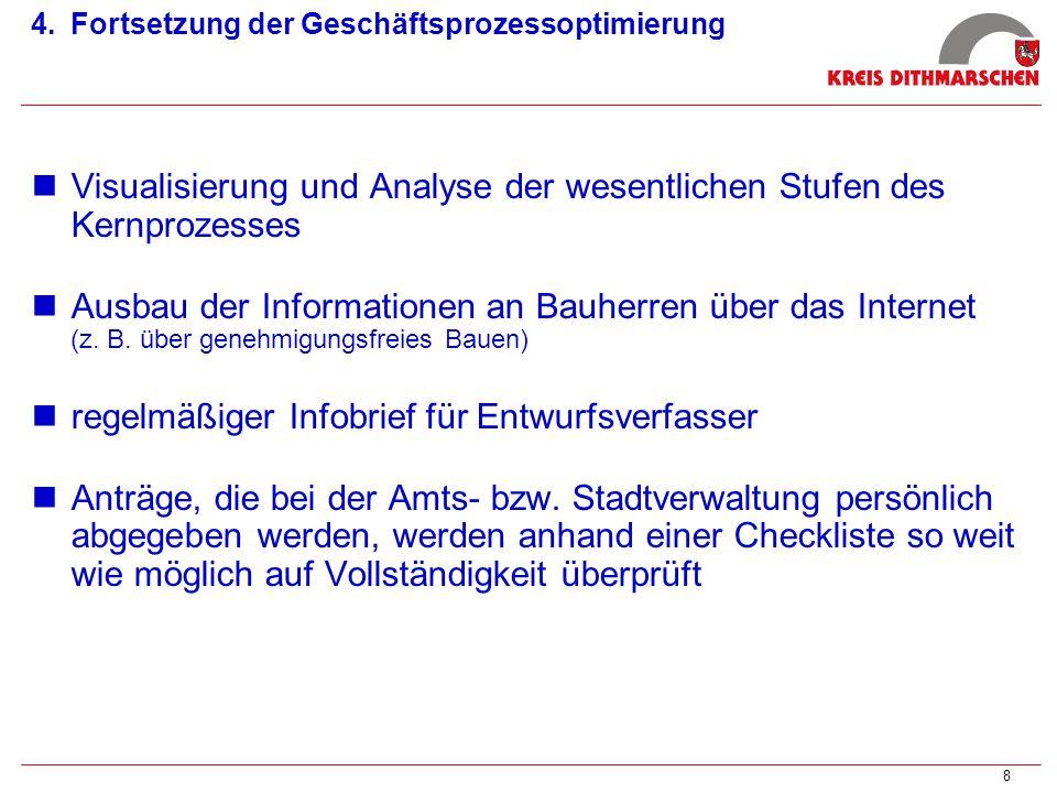8 4. 4.Fortsetzung der Geschäftsprozessoptimierung Visualisierung und Analyse der wesentlichen Stufen des Kernprozesses Ausbau der Informationen an Ba