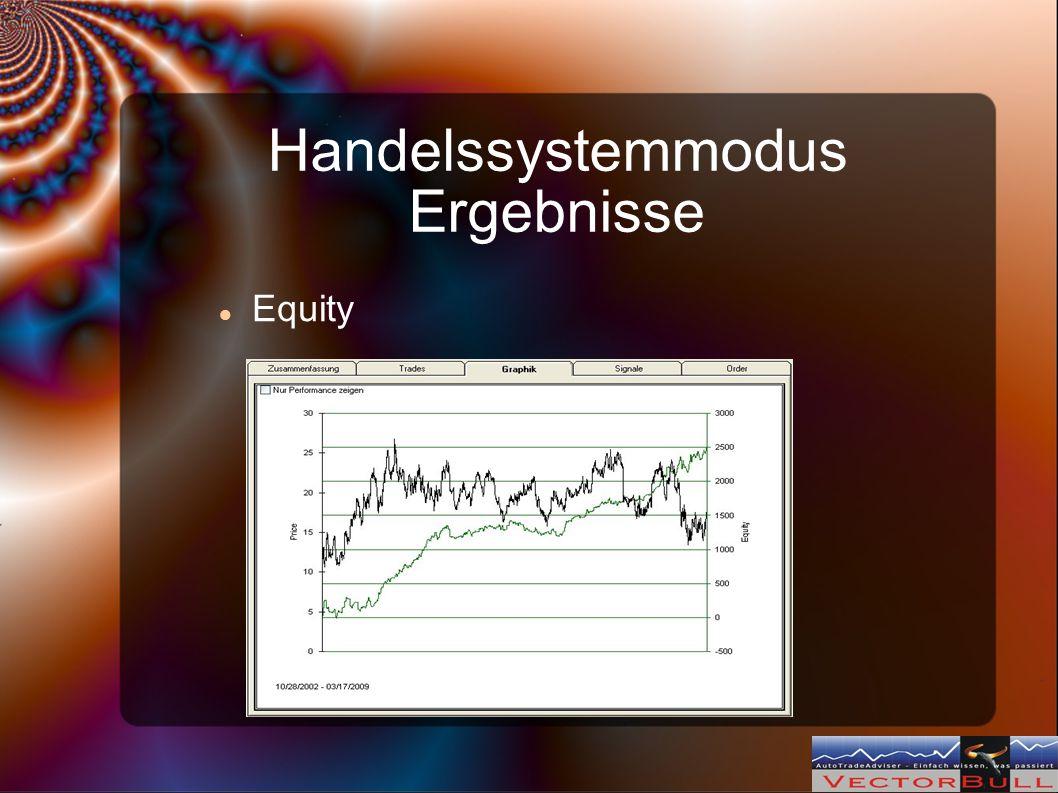 Handelssystemmodus Ergebnisse Equity
