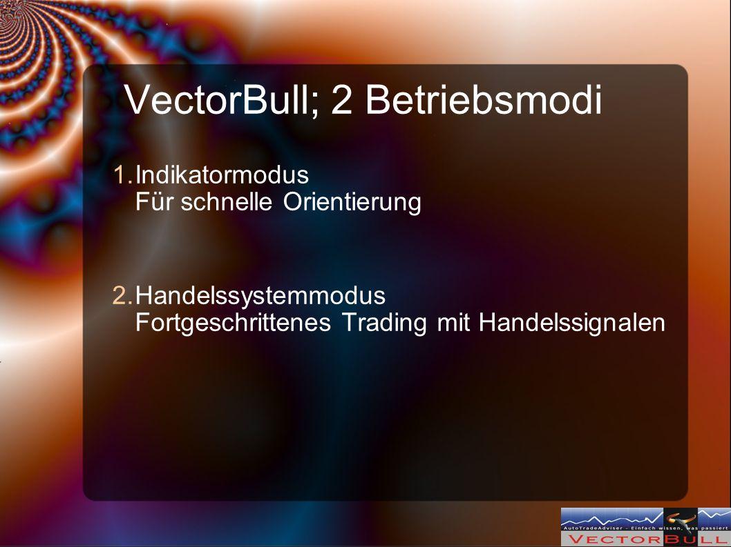 VectorBull; 2 Betriebsmodi 1.Indikatormodus Für schnelle Orientierung 2.Handelssystemmodus Fortgeschrittenes Trading mit Handelssignalen