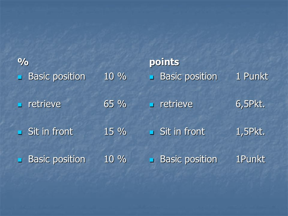 % Basic position10 % Basic position10 % retrieve65 % retrieve65 % Sit in front15 % Sit in front15 % Basic position10 % Basic position10 % points Basic