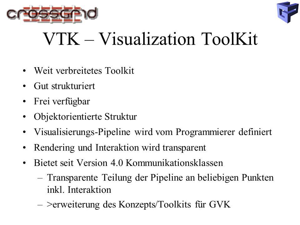 VTK – Visualization ToolKit Weit verbreitetes Toolkit Gut strukturiert Frei verfügbar Objektorientierte Struktur Visualisierungs-Pipeline wird vom Programmierer definiert Rendering und Interaktion wird transparent Bietet seit Version 4.0 Kommunikationsklassen –Transparente Teilung der Pipeline an beliebigen Punkten inkl.