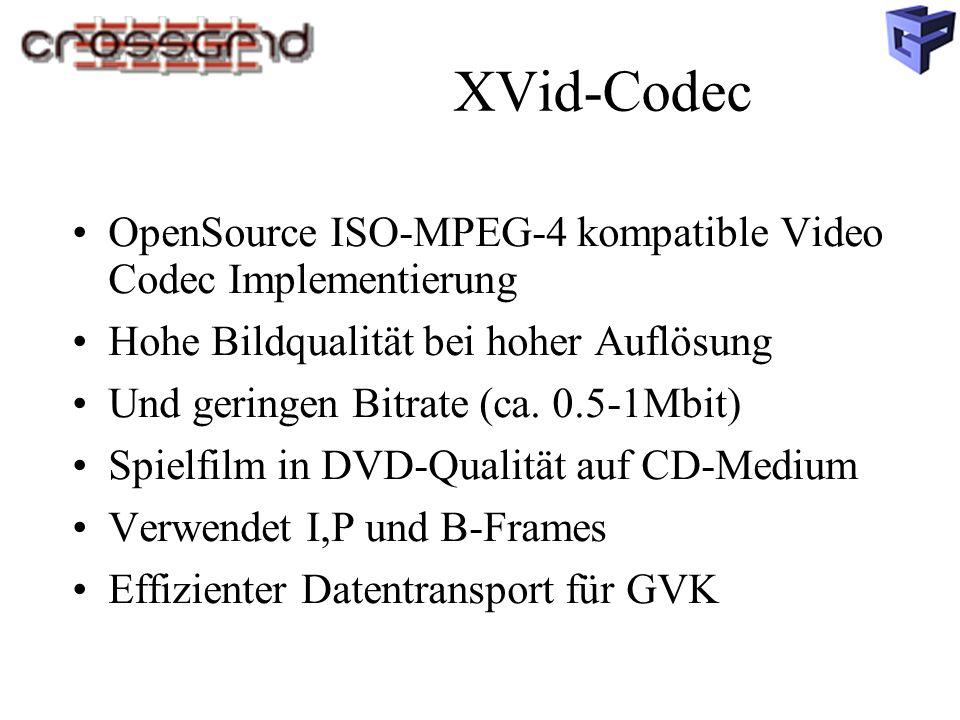 XVid-Codec OpenSource ISO-MPEG-4 kompatible Video Codec Implementierung Hohe Bildqualität bei hoher Auflösung Und geringen Bitrate (ca.