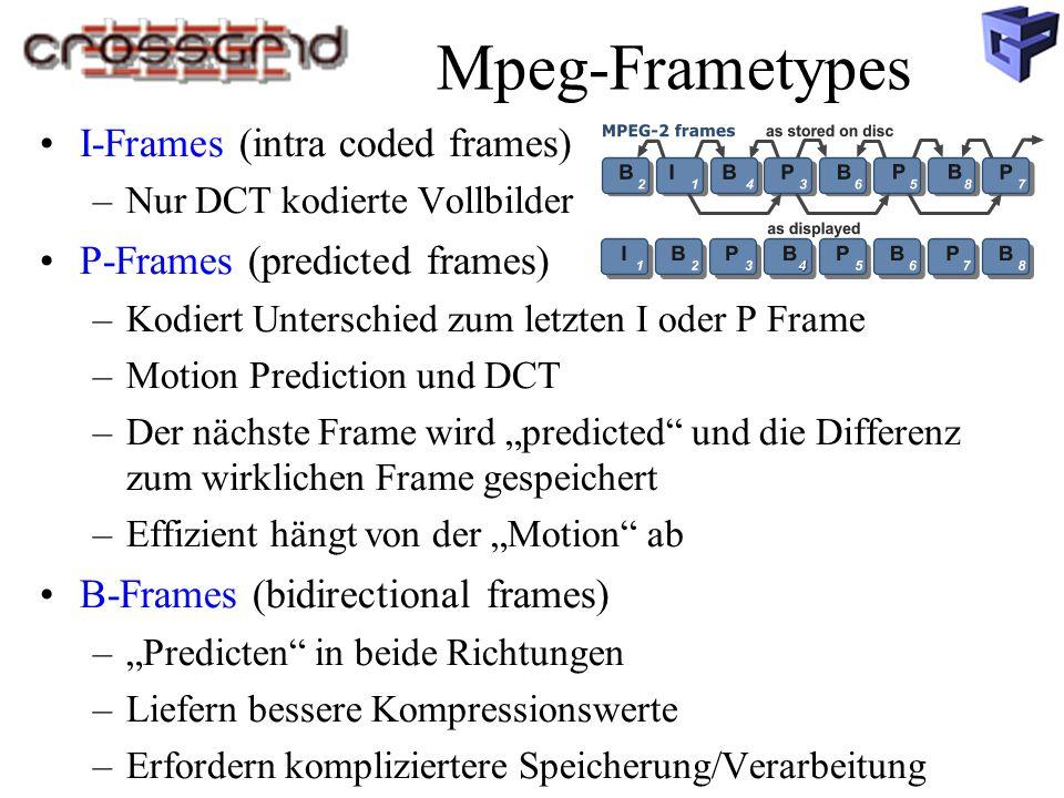 """Mpeg-Frametypes I-Frames (intra coded frames) –Nur DCT kodierte Vollbilder P-Frames (predicted frames) –Kodiert Unterschied zum letzten I oder P Frame –Motion Prediction und DCT –Der nächste Frame wird """"predicted und die Differenz zum wirklichen Frame gespeichert –Effizient hängt von der """"Motion ab B-Frames (bidirectional frames) –""""Predicten in beide Richtungen –Liefern bessere Kompressionswerte –Erfordern kompliziertere Speicherung/Verarbeitung"""
