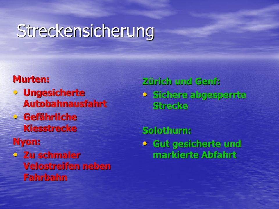 Startnummern tragen Allgemeine Verunsicherung der Athleten Gesamtschweizerisch einheitliche Regelung (Ausnahme pro-Kategorien) Startnummer auf Velostrecke erhöht die Erkennbarkeit der Athleten