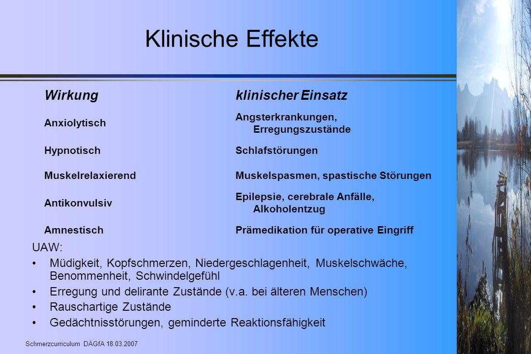 Schmerzcurriculum DÄGfA 18.03.2007 Klinische Effekte UAW: Müdigkeit, Kopfschmerzen, Niedergeschlagenheit, Muskelschwäche, Benommenheit, Schwindelgefüh