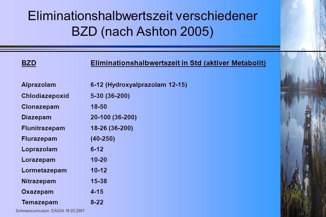 Schmerzcurriculum DÄGfA 18.03.2007 Eliminationshalbwertszeit verschiedener BZD (nach Ashton 2005) BZDEliminationshalbwertszeit in Std (aktiver Metabol