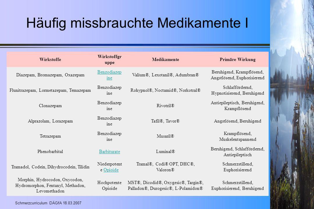 Schmerzcurriculum DÄGfA 18.03.2007 Häufig missbrauchte Medikamente I Wirkstoffe Wirkstoffgr uppe MedikamentePrimäre Wirkung Diazepam, Bromazepam, Oxaz