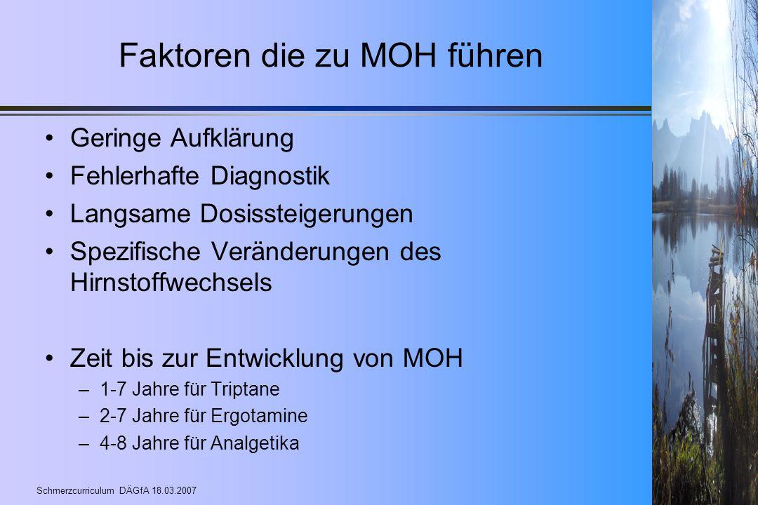 Schmerzcurriculum DÄGfA 18.03.2007 Faktoren die zu MOH führen Geringe Aufklärung Fehlerhafte Diagnostik Langsame Dosissteigerungen Spezifische Verände