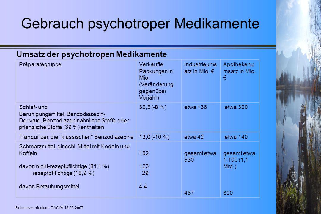 Schmerzcurriculum DÄGfA 18.03.2007 Gebrauch psychotroper Medikamente Umsatz der psychotropen Medikamente PräparategruppeVerkaufte Packungen in Mio. (V