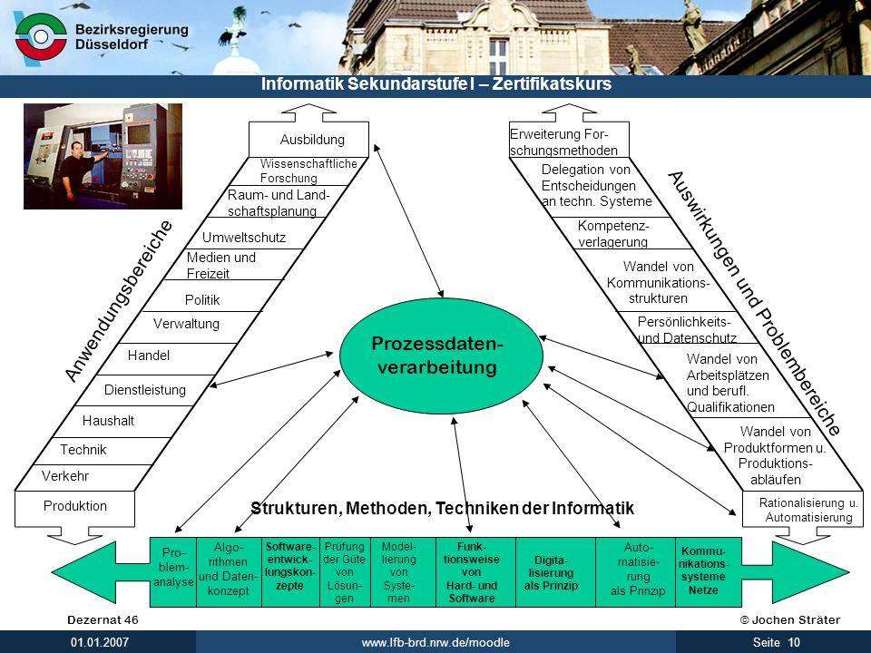 © Jochen SträterDezernat 46 www.lfb-brd.nrw.de/moodle 10Seite 01.01.2007 Informatik Sekundarstufe I – Zertifikatskurs Pro- blem- analyse Algo- rithmen