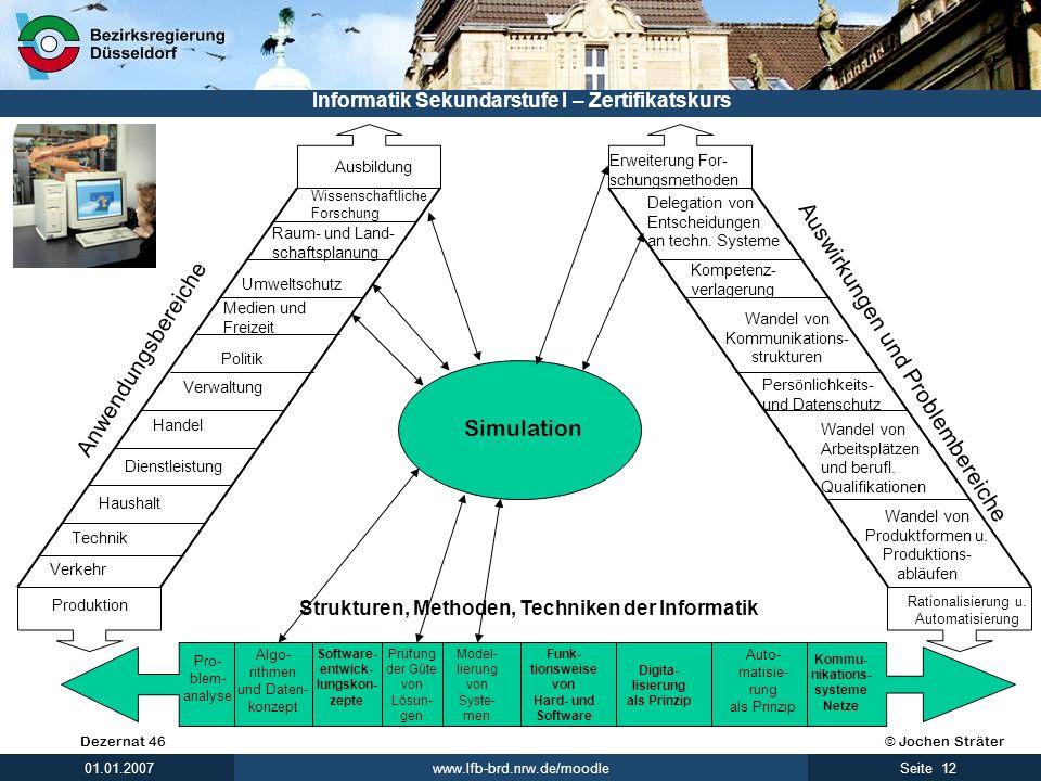 © Jochen SträterDezernat 46 www.lfb-brd.nrw.de/moodle 12Seite 01.01.2007 Informatik Sekundarstufe I – Zertifikatskurs Pro- blem- analyse Algo- rithmen