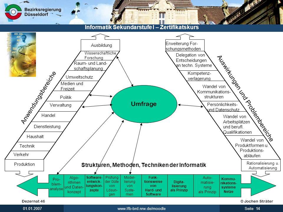 © Jochen SträterDezernat 46 www.lfb-brd.nrw.de/moodle 14Seite 01.01.2007 Informatik Sekundarstufe I – Zertifikatskurs Pro- blem- analyse Algo- rithmen