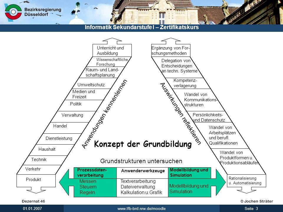 © Jochen SträterDezernat 46 www.lfb-brd.nrw.de/moodle 3Seite 01.01.2007 Informatik Sekundarstufe I – Zertifikatskurs Unterricht und Ausbildung Wissens