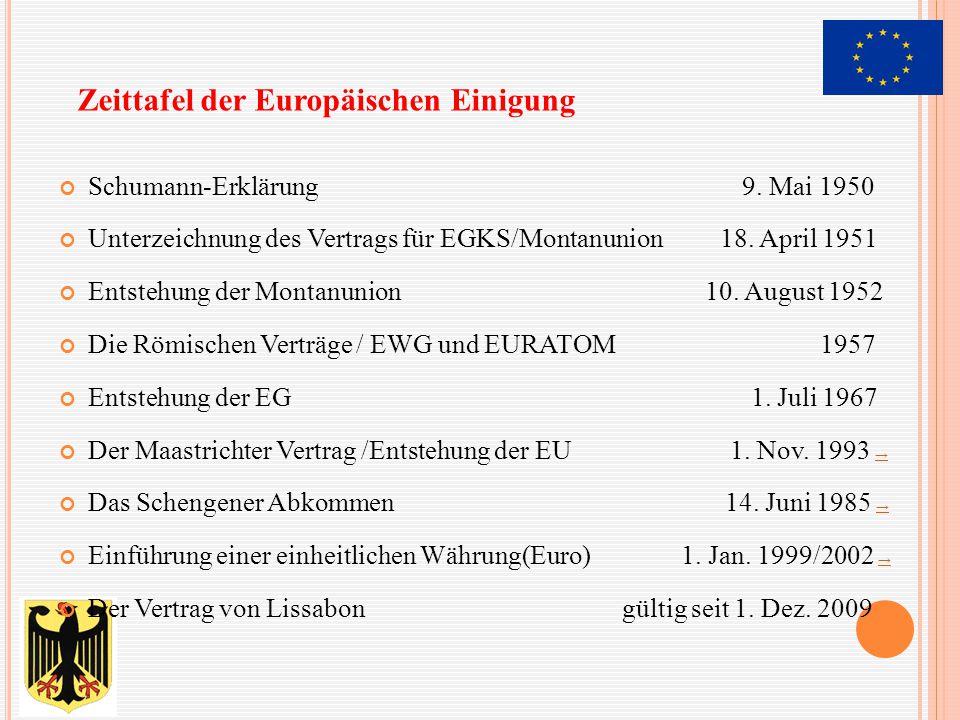 Schumann-Erklärung 9. Mai 1950 Unterzeichnung des Vertrags für EGKS/Montanunion 18. April 1951 Entstehung der Montanunion 10. August 1952 Die Römische