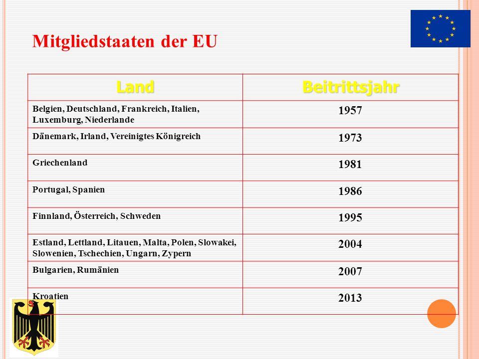 LandBeitrittsjahr Belgien, Deutschland, Frankreich, Italien, Luxemburg, Niederlande 1957 Dänemark, Irland, Vereinigtes Königreich 1973 Griechenland 19