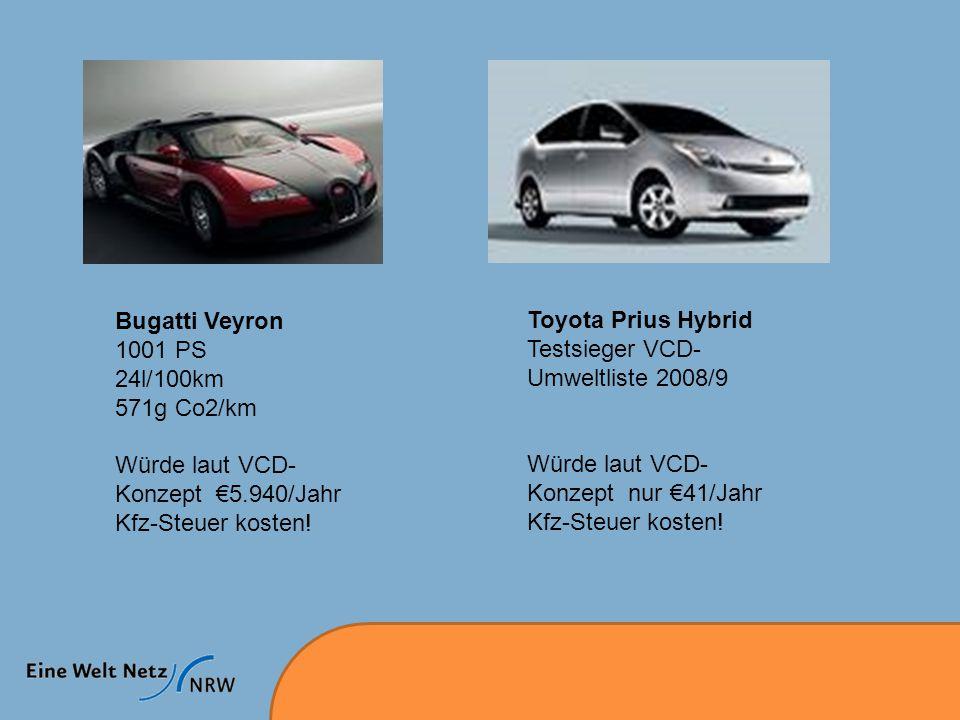 Bugatti Veyron 1001 PS 24l/100km 571g Co2/km Würde laut VCD- Konzept €5.940/Jahr Kfz-Steuer kosten.
